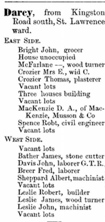 1877 Might's City Directory Darcy Street (now McGee)