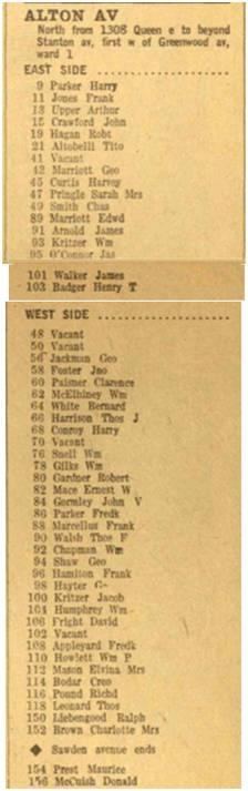 The Toronto City City Directory, 1918