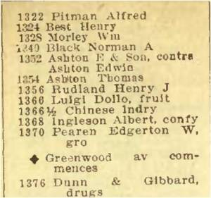 The Toronto City Directory, 1914, Queen St