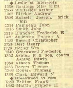 1908 The Toronto City Directory, Queen St E