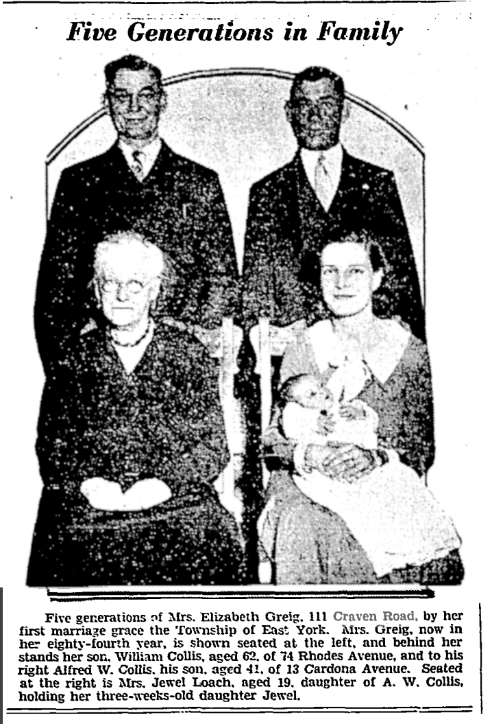 111 CR 19341117GL Grieg family 5 generations
