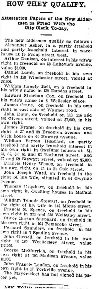 148 Morse Street Ald Stewart Toronto Star Jan. 8, 1900
