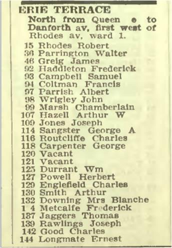 19100101 Toronto City Directory 1909