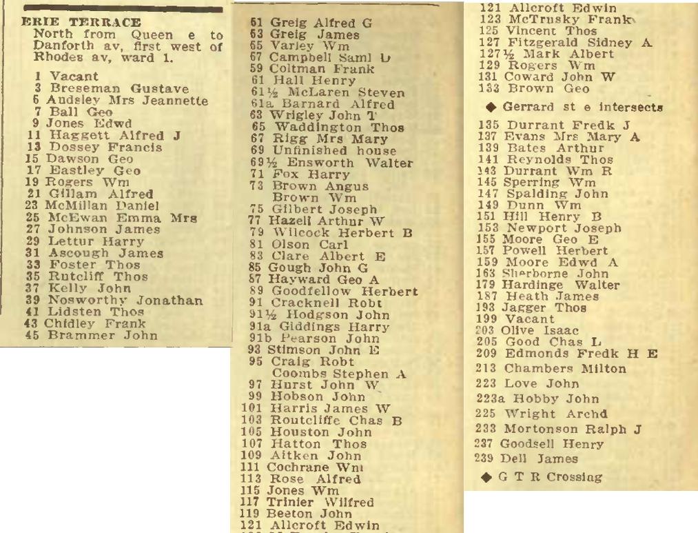 19150101 Goad's Atlas 1914