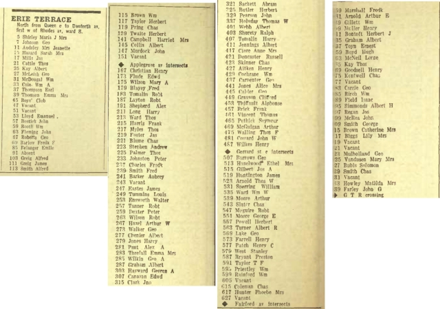 19220101 Toronto City Directory 1921