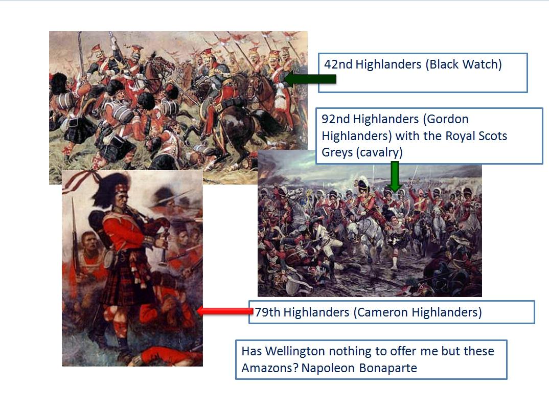 Highland Regiments at Waterloo