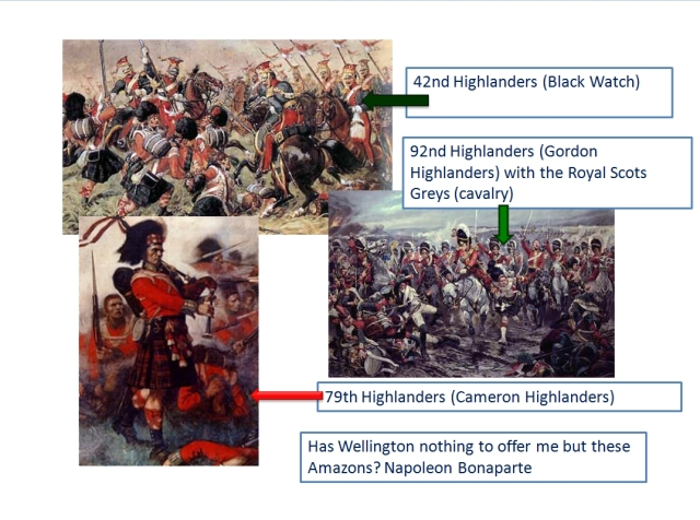 Highland Regiments at Waterloo