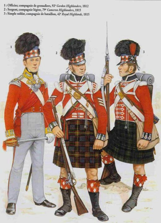 Uniforms 79th