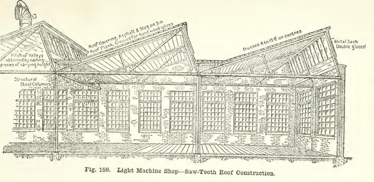 sawtooth-roof