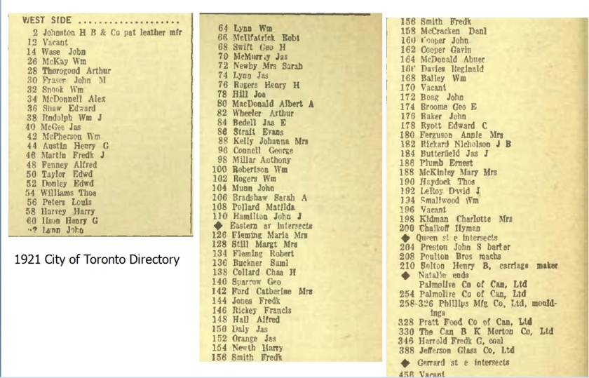 1921-city-of-toronto-directory-west-side