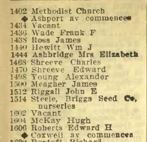 1906 City Directory2