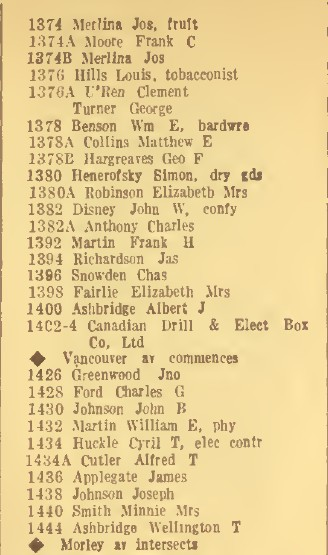 1922 City Directory Queen and Greenwood2
