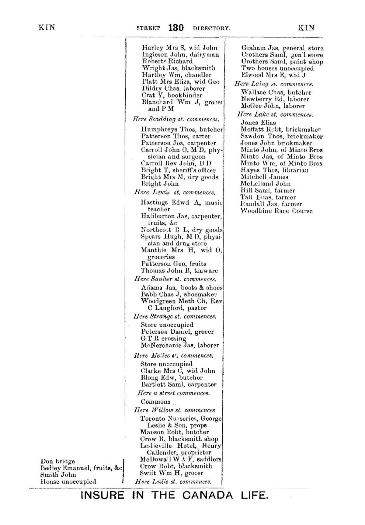 1878 City of Toronto Directory King St