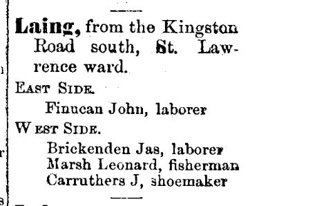 1878 City of Toronto Directory Laing St