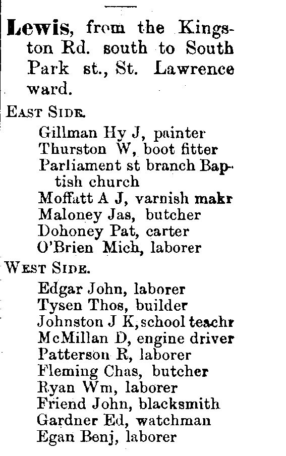 1878 City of Toronto Directory Lewis St