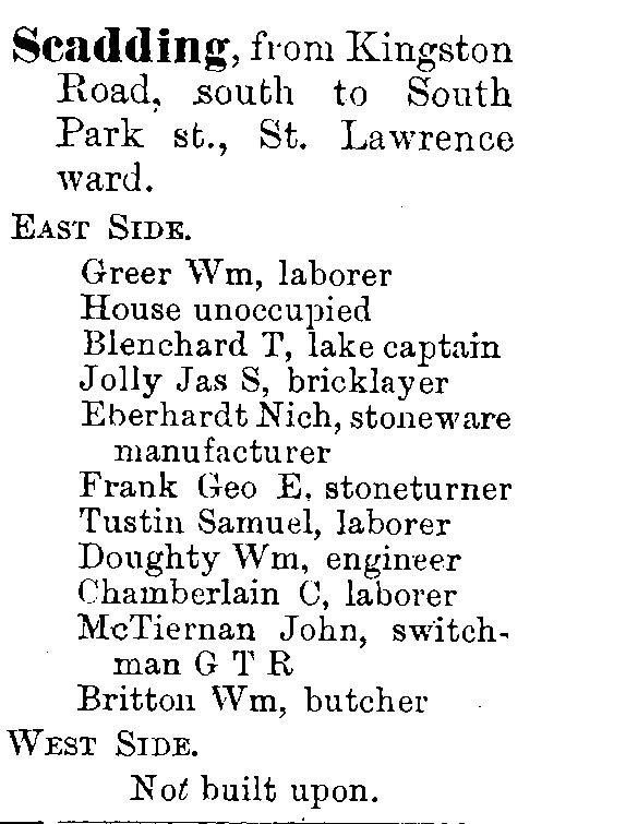 1878 City of Toronto Directory Scadding St