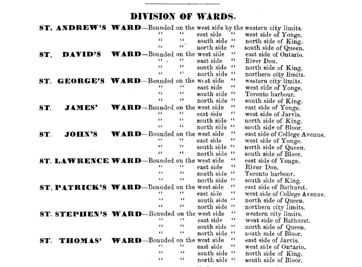 1878 City of Toronto Directory Wards