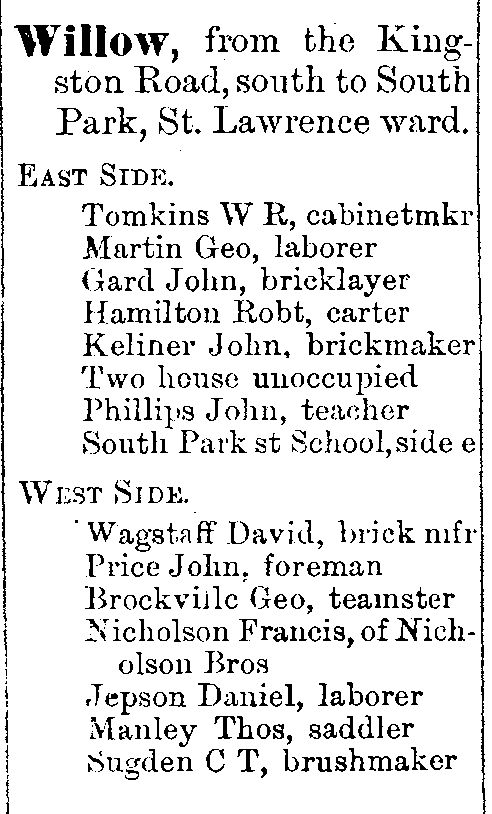 1878 City of Toronto Directory Willow St