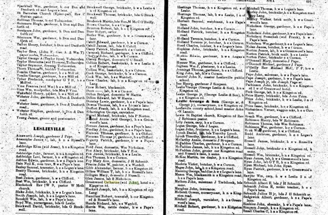 1883 City of Toronto Directory 1