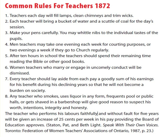 Rules for teachrs