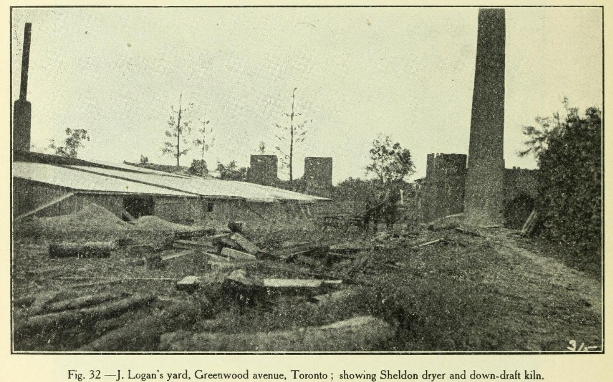 Clay and the clay industry of Ontario 1906 Logan