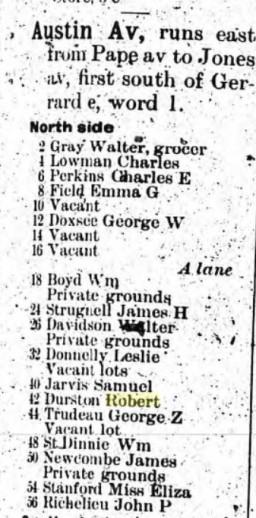 1894 Toronto City Directory