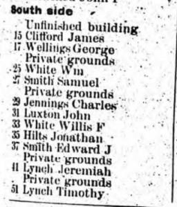 1894 Toronto City Directory2