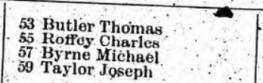 1894 Toronto City Directory3