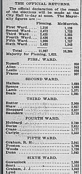 18970106 GL John Russell3